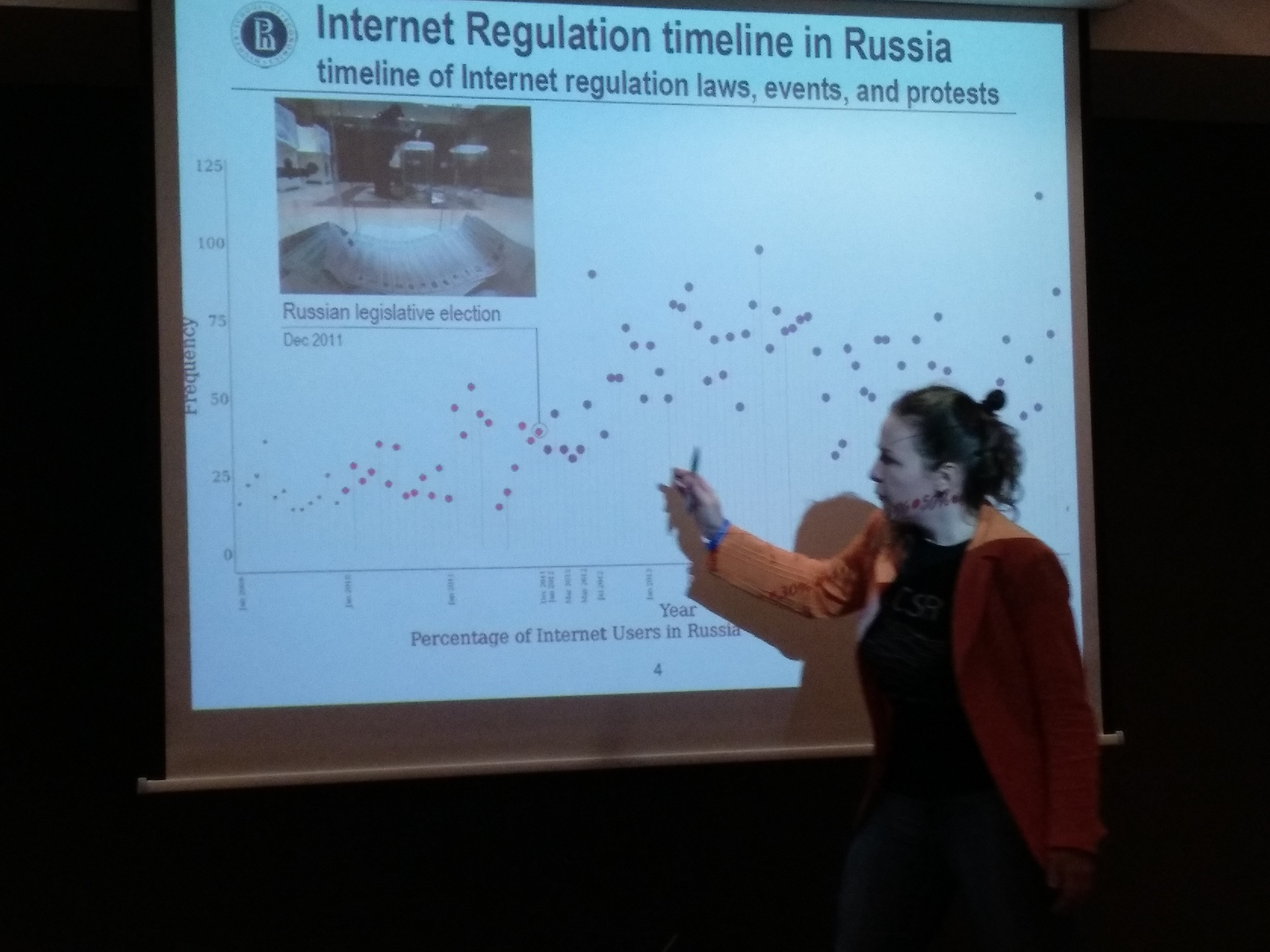 Anna Shirokanova presents a timeline of internet regulation in Russia
